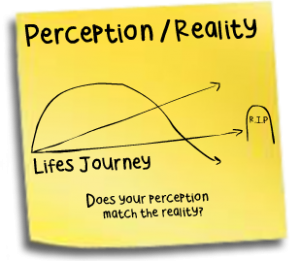 How We Work - planning - perception_sticky