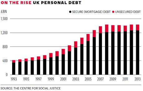 Debt to gdp graph uk 20 yr forex